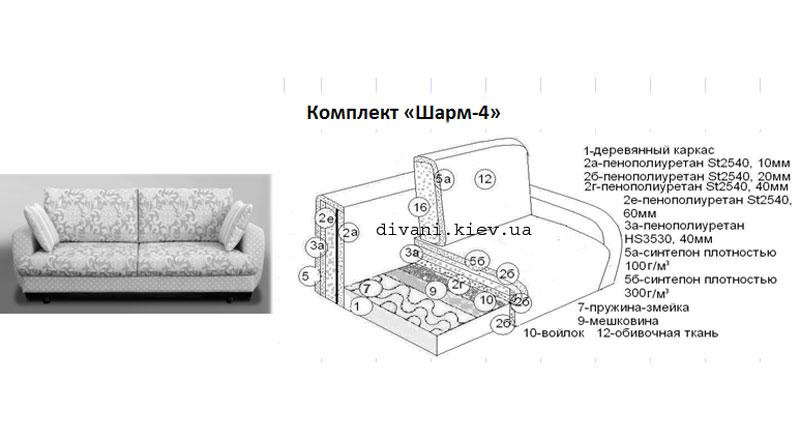 Шарм-4 - мебельная фабрика Фабрика Ливс. Фото №1. | Диваны для нирваны