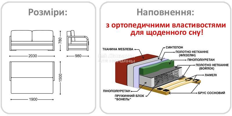 Комфорт-3 - мебельная фабрика Рата. Фото №3. | Диваны для нирваны