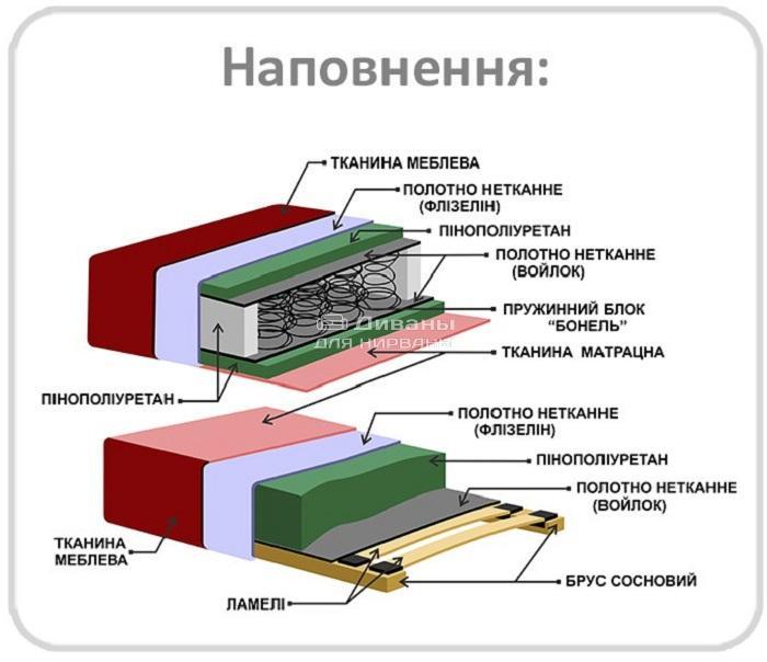 Інна 2 - мебельная фабрика Рата. Фото №5. | Диваны для нирваны